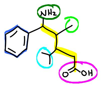 Topics for organic chemistry research paper